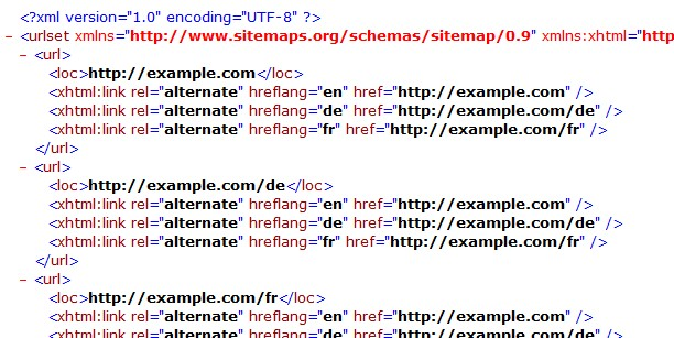 Hreflang XML Sitemap: 3 Examples You Can Steal - International SEO Strategy